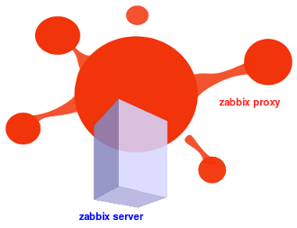 zabbix-proxy-abstract-illustration.png