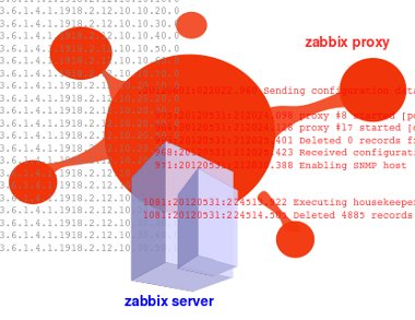 zabbix-proxy-routine-log-abstract-illustration.jpg